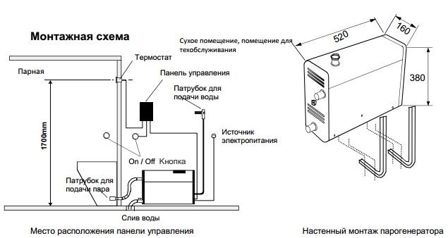 парогенератор helo