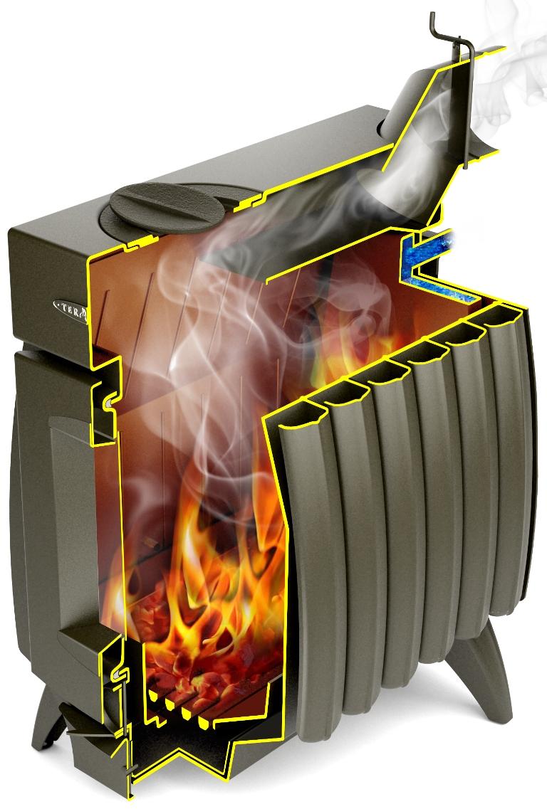 Огонь батарея с баком теплообменником Пластины теплообменника Ридан НН 07 Кисловодск