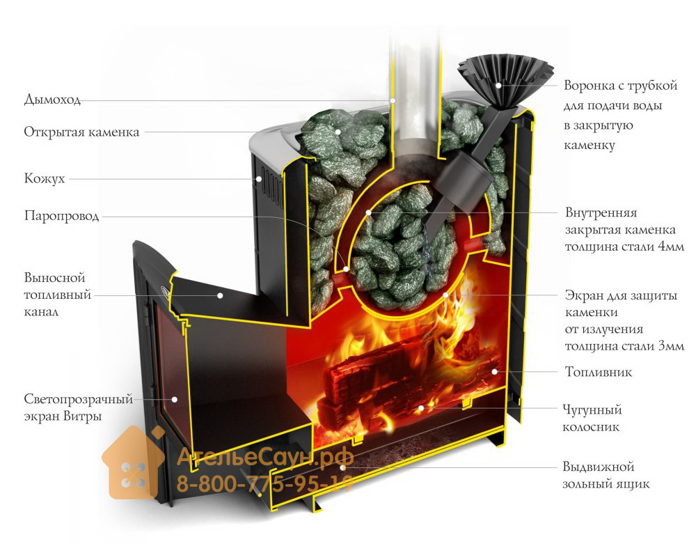 Печь Термофор Гейзер 2014 Carbon Витра (антрацит, ЗК)