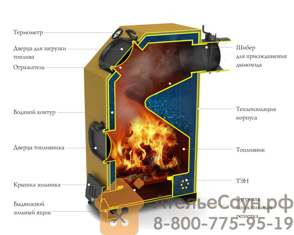 Водогрейный котел Термофор ПРАГМАТИК ЭЛЕКТРО (20 кВт, АРТ, ТЭН 6 кВт, желтый)