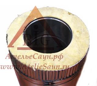 Труба сэндвич D150/250 мм L = 1,0 м (нерж. 0,5/0,5 мм AISI 304 внутри)