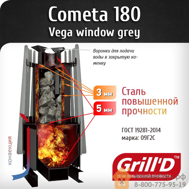 Печь для бани Grill D Cometa 180 Vega (Window grey)