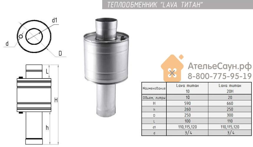 Теплообменник диаметр трубы 115 теплообменник baxi